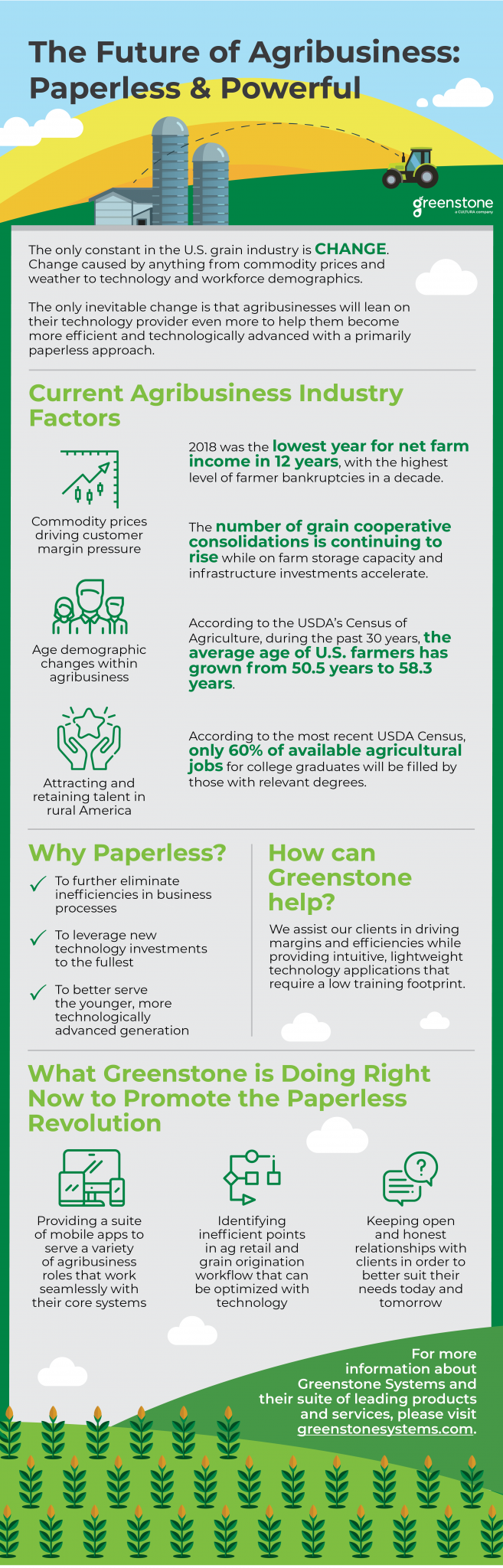 Infographic: The Paperless Agribusiness